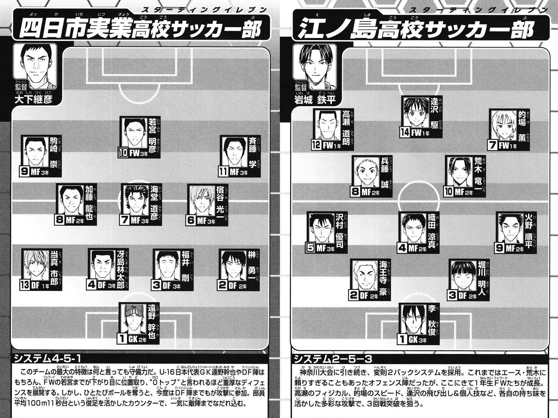 Area no Kishi - Chapter 201 - Page 1